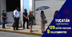 Aumentan los contagios en Yucatán; hoy 120 nuevos positivos de covid-19